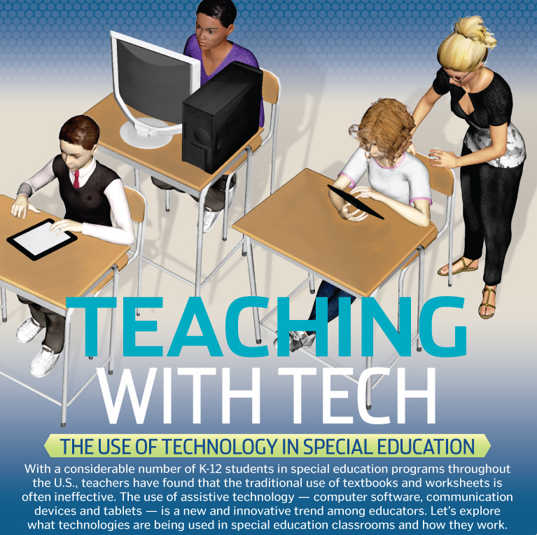 Teaching With Tech: The Use of Technology in Special Education